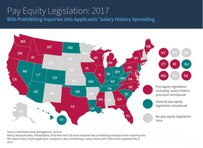 Pay Equity Legislation 5_02_2017